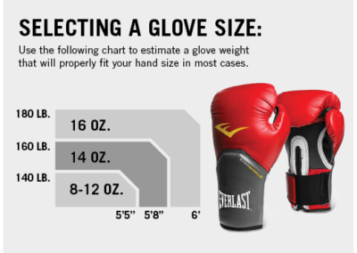 SizingChart_Gloves